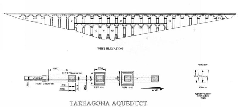 Roman aqueducts: Tarragona (Spain)
