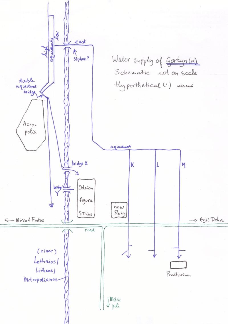 Diagram Of An Aqueduct Schematic Diagrams Pics Photos Bridge Parts Jobspapa Layout The System Gortyn Roman
