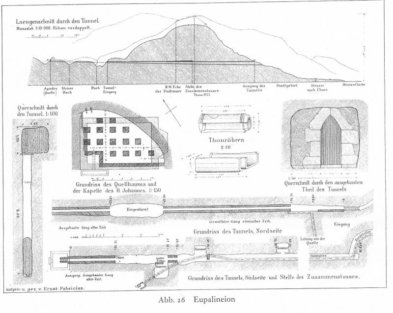 of the aqueduct